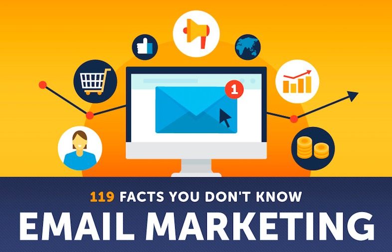 100+ Reasons Why You Should Be Using Email Marketing For Your Church